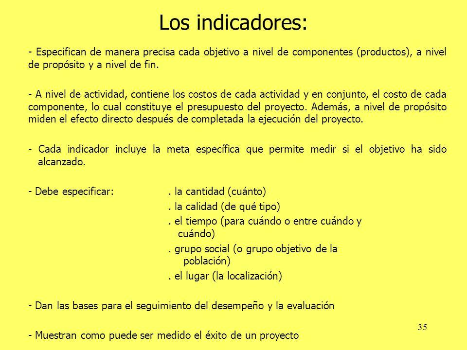 35 Los indicadores: - Especifican de manera precisa cada objetivo a nivel de componentes (productos), a nivel de propósito y a nivel de fin.