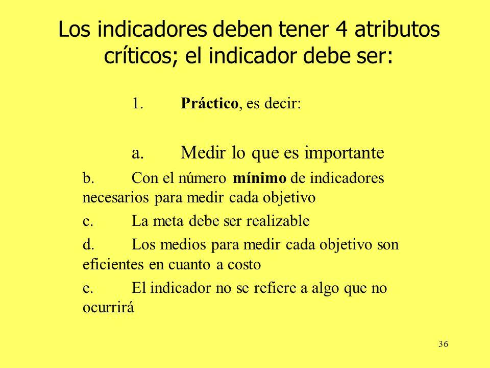 36 Los indicadores deben tener 4 atributos críticos; el indicador debe ser: 1.Práctico, es decir: a.Medir lo que es importante b.Con el número mínimo de indicadores necesarios para medir cada objetivo c.La meta debe ser realizable d.Los medios para medir cada objetivo son eficientes en cuanto a costo e.El indicador no se refiere a algo que no ocurrirá
