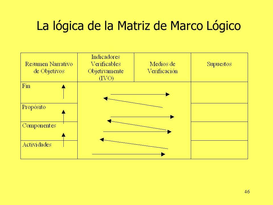 46 La lógica de la Matriz de Marco Lógico