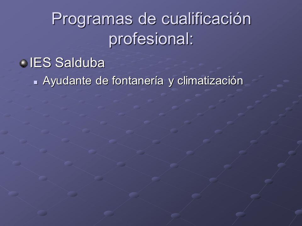 EJEMPLO DE MÓDULOS EN UN CICLO: Formación y orientación laboral Proyecto integrado Administración en la pequeña empresa Formación en centros de trabaj