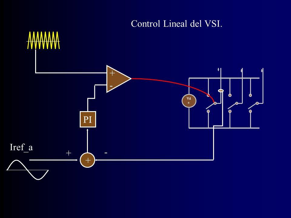 Vd c - + Iref_a + - + PI Control Lineal del VSI.