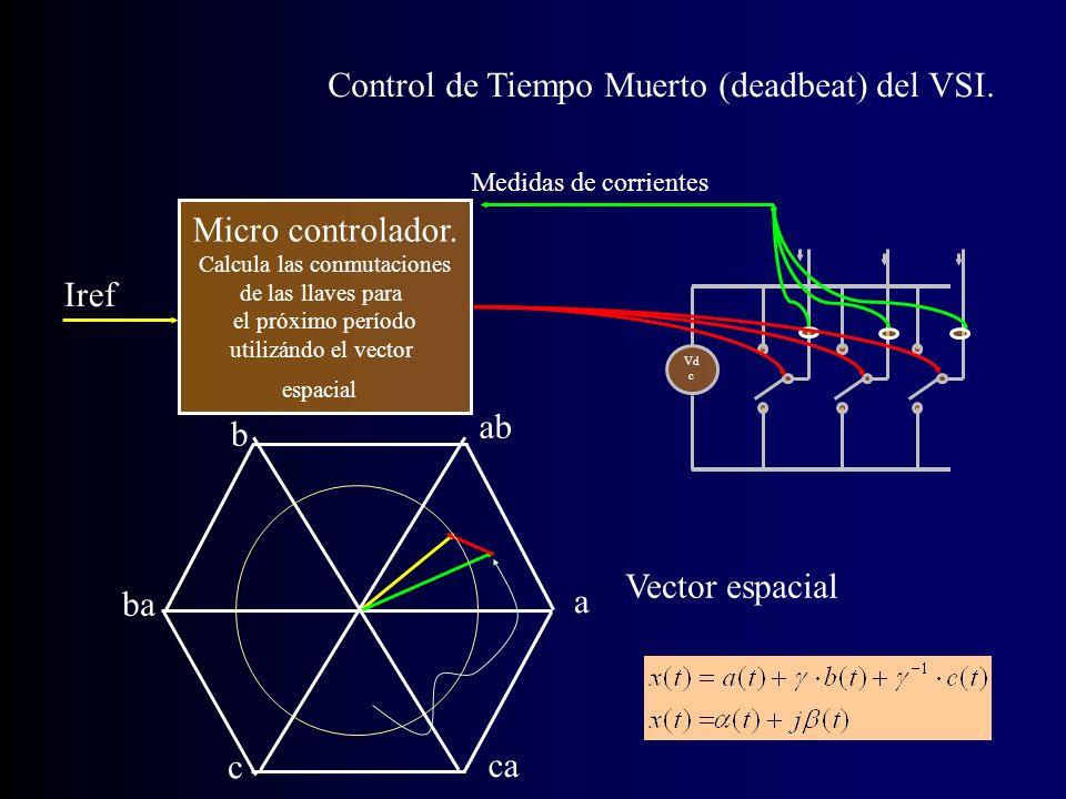 Vd c Iref Control de Tiempo Muerto (deadbeat) del VSI. Micro controlador. Calcula las conmutaciones de las llaves para el próximo período utilizándo e