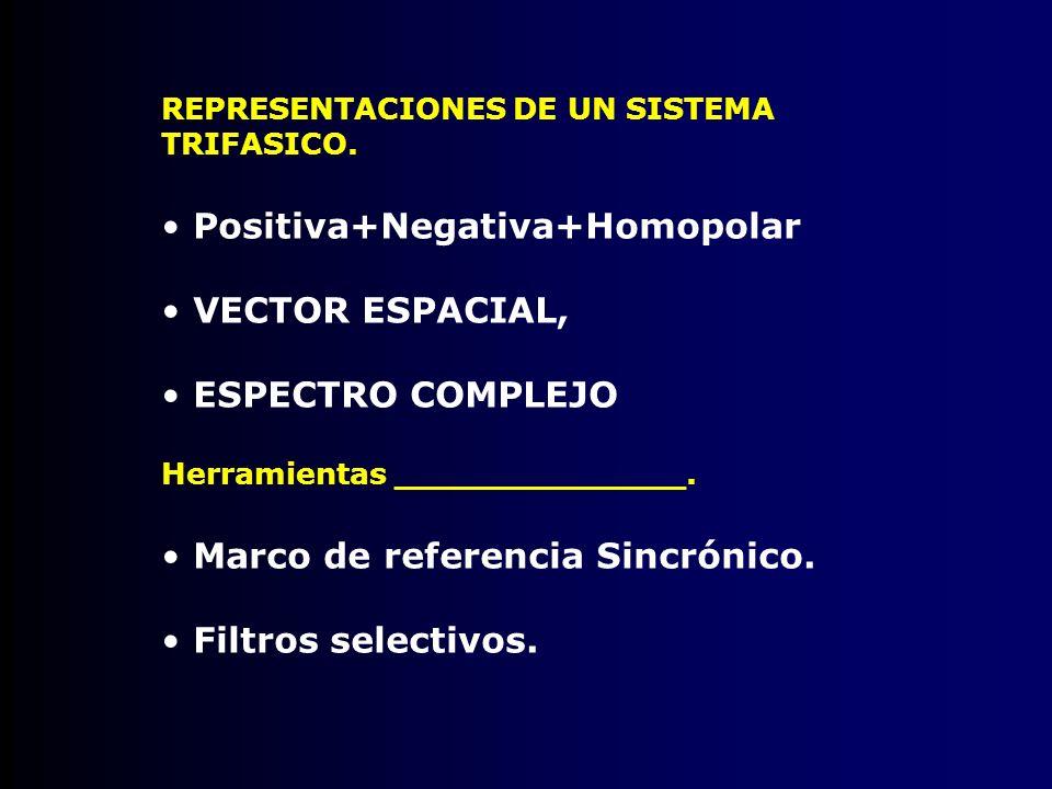 REPRESENTACIONES DE UN SISTEMA TRIFASICO. Positiva+Negativa+Homopolar VECTOR ESPACIAL, ESPECTRO COMPLEJO Herramientas ______________. Marco de referen