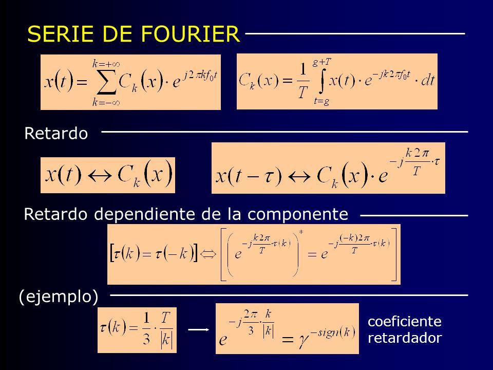 SERIE DE FOURIER Retardo Retardo dependiente de la componente (ejemplo) coeficiente retardador