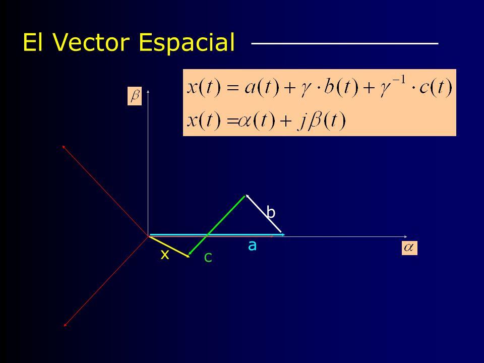 El Vector Espacial a x c b