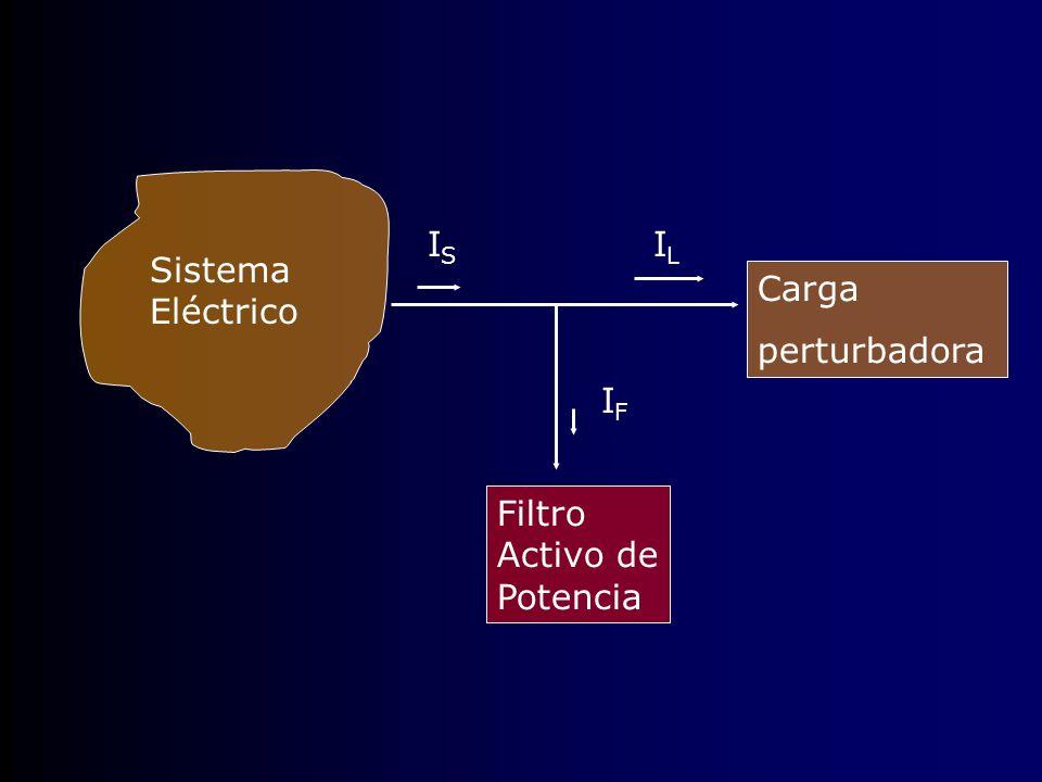Sistema Eléctrico Carga perturbadora ILIL ISIS Filtro Activo de Potencia IFIF