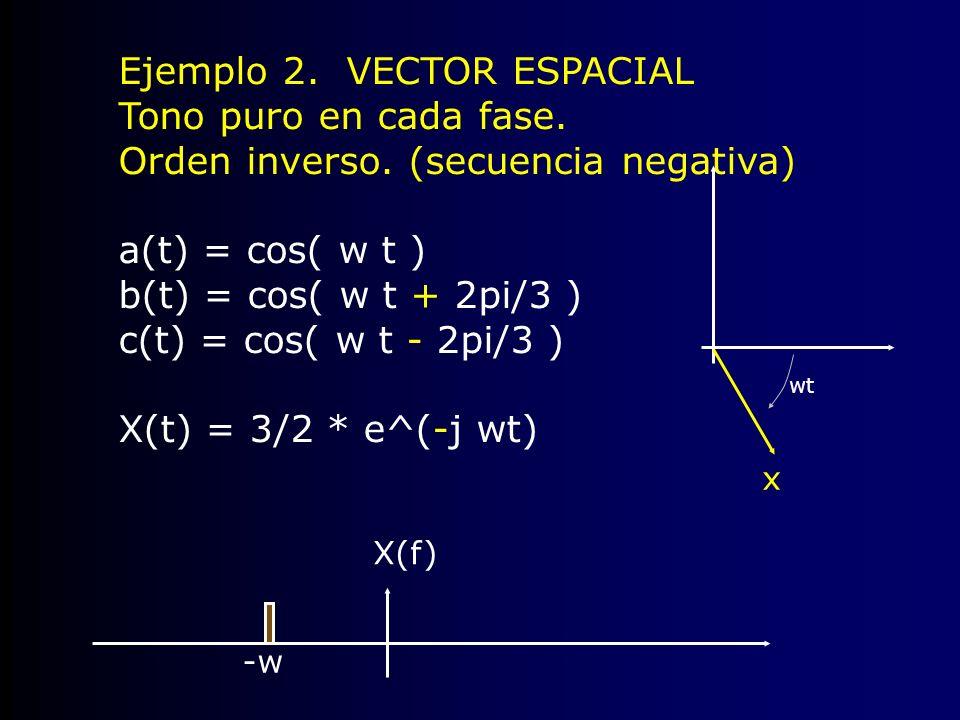 Ejemplo 2. VECTOR ESPACIAL Tono puro en cada fase. Orden inverso. (secuencia negativa) a(t) = cos( w t ) b(t) = cos( w t + 2pi/3 ) c(t) = cos( w t - 2