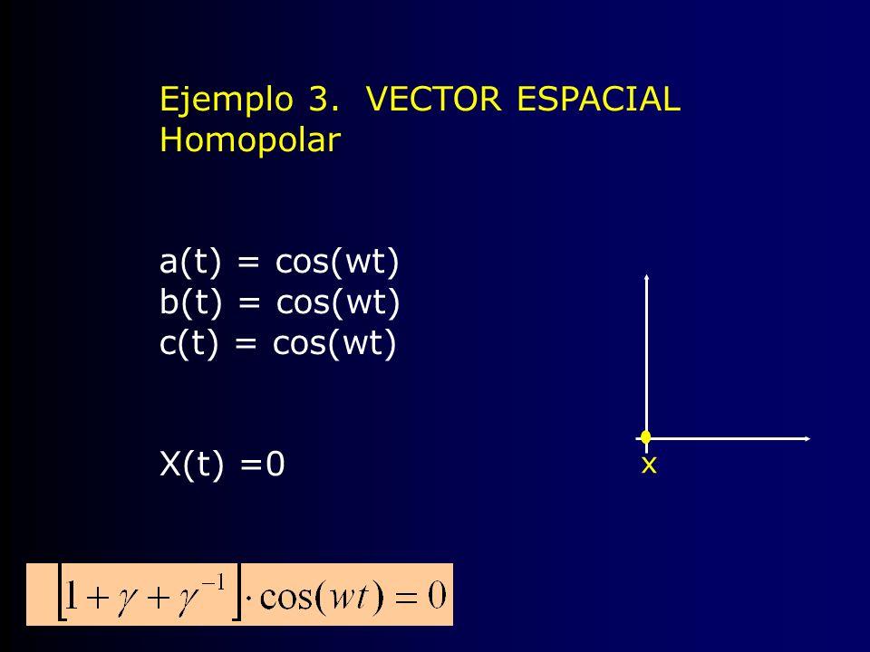 Ejemplo 3. VECTOR ESPACIAL Homopolar a(t) = cos(wt) b(t) = cos(wt) c(t) = cos(wt) X(t) =0 x