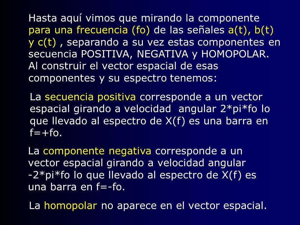 Hasta aquí vimos que mirando la componente para una frecuencia (fo) de las señales a(t), b(t) y c(t), separando a su vez estas componentes en secuenci