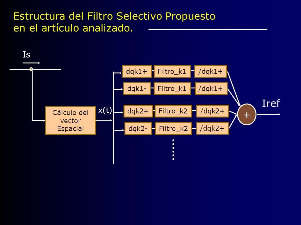 Estructura del Filtro Selectivo Propuesto en el artículo analizado. Is Cálculo del vector Espacial x(t) dqk1+ dqk1- Filtro_k1 /dqk1+ + Iref dqk2+ dqk2