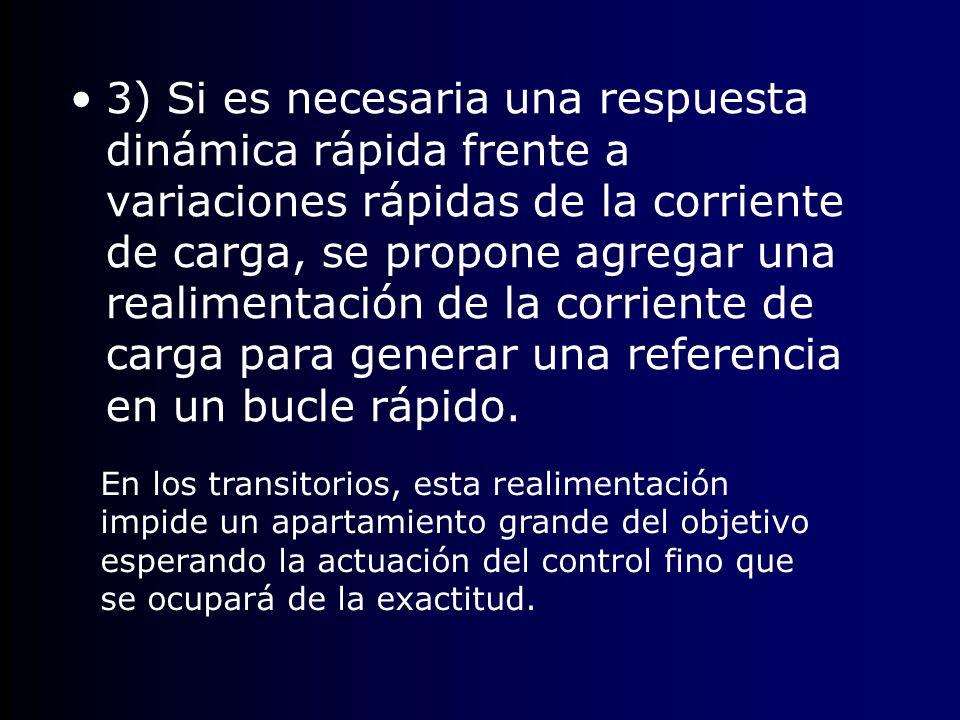 Sistema Eléctrico Carga perturbadora VSI ILIL ISIS IFIF Control Preciso Eliminación Selectiva de Armónicas + - + Iref e Control rústico para respuestas rápidas + Iref - + e Control directo de las corrientes del Inversor + -