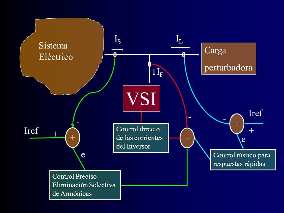 Sistema Eléctrico Carga perturbadora VSI ILIL ISIS IFIF Control Preciso Eliminación Selectiva de Armónicas + - + Iref e Control rústico para respuesta
