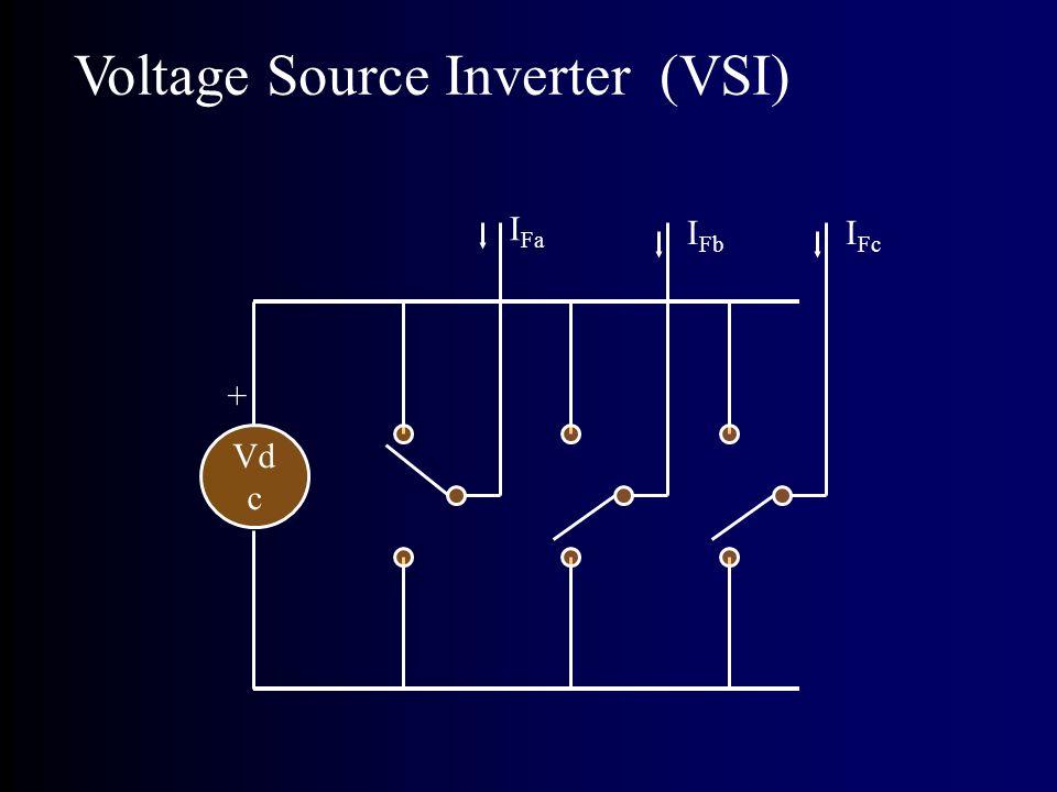 Ejemplo 1.VECTOR ESPACIAL Tono puro en cada fase.