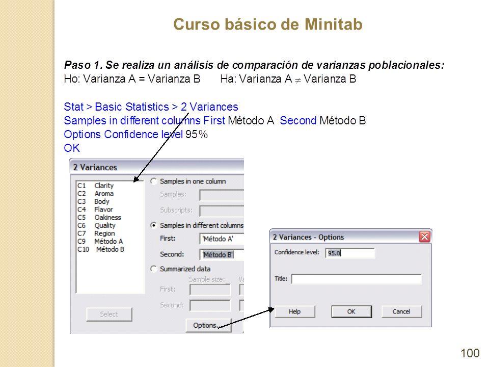 Curso básico de Minitab 100