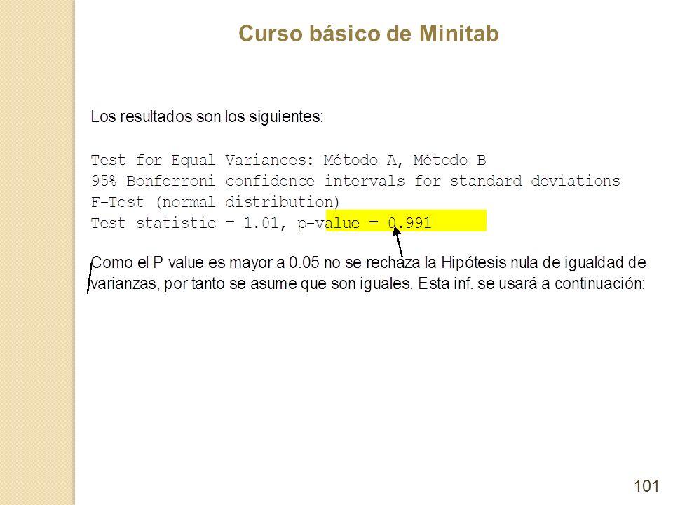 Curso básico de Minitab 101