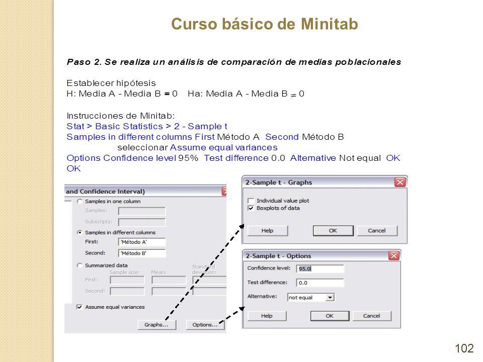 Curso básico de Minitab 102