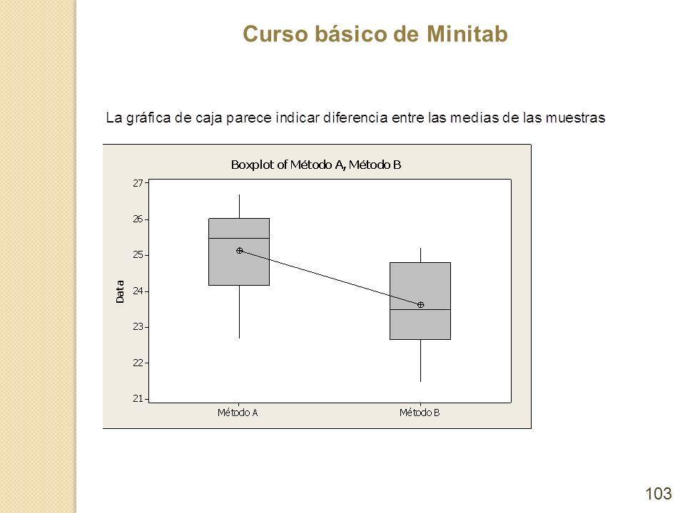 Curso básico de Minitab 103