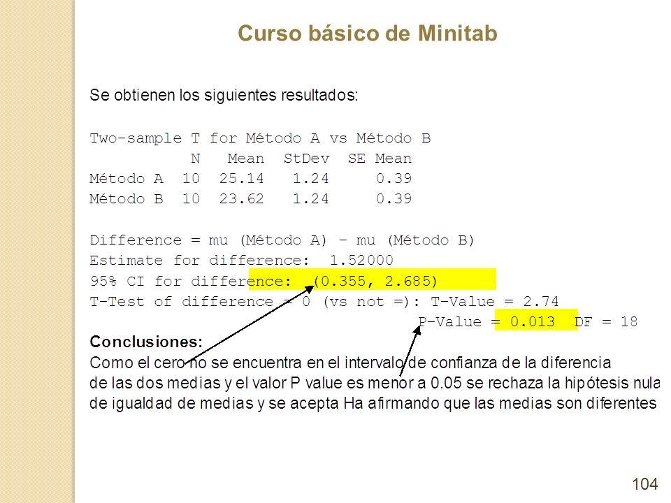 Curso básico de Minitab 104