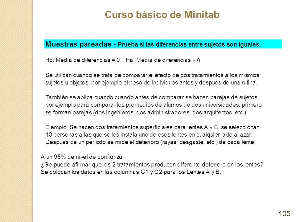 Curso básico de Minitab 105
