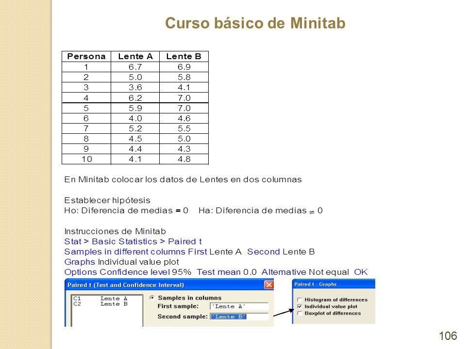 Curso básico de Minitab 106