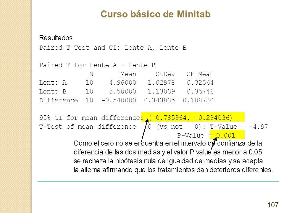 Curso básico de Minitab 107