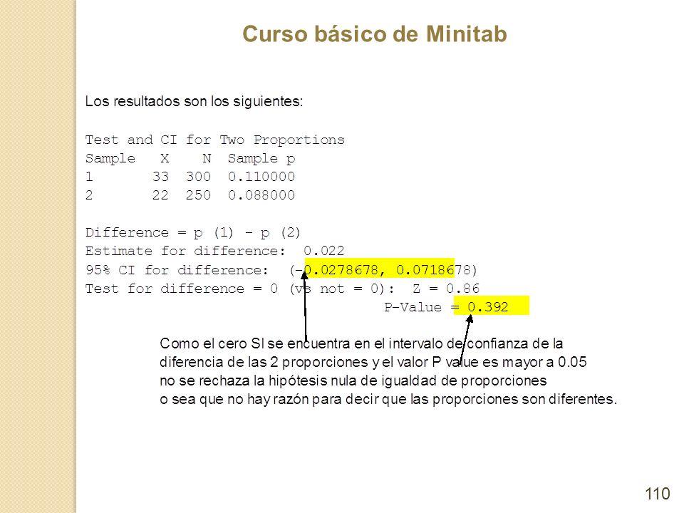 Curso básico de Minitab 110