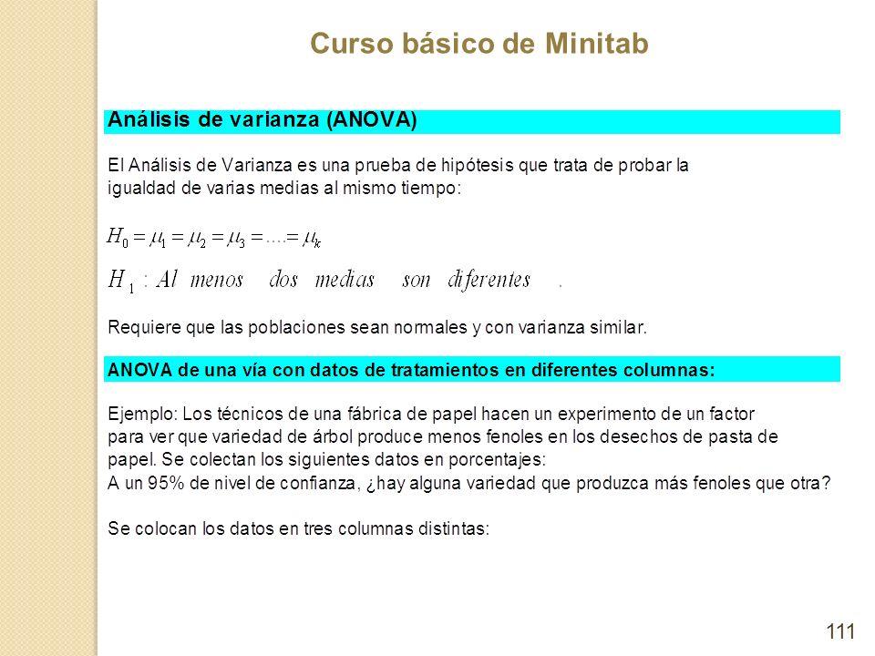 Curso básico de Minitab 111