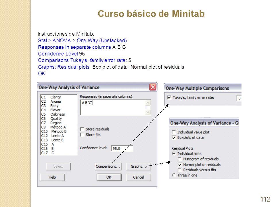 Curso básico de Minitab 112