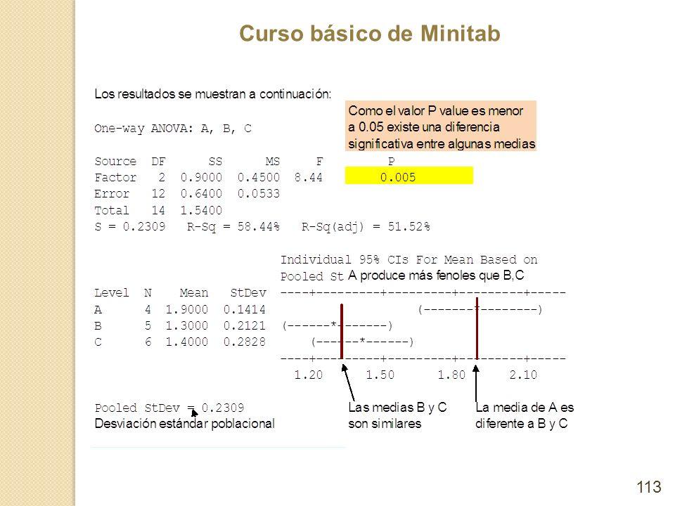 Curso básico de Minitab 113