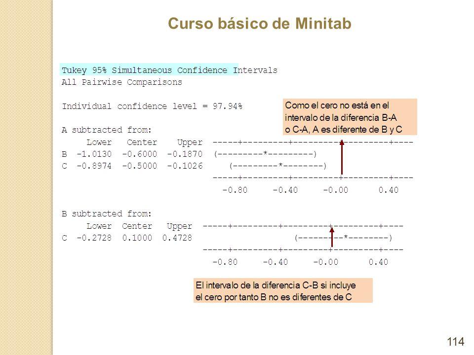 Curso básico de Minitab 114
