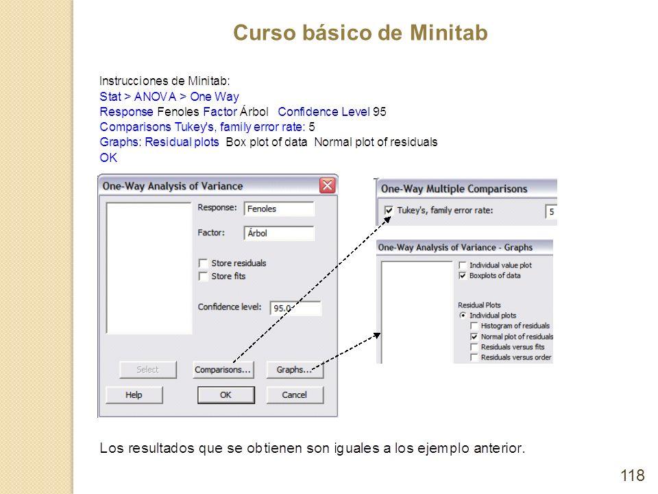 Curso básico de Minitab 118
