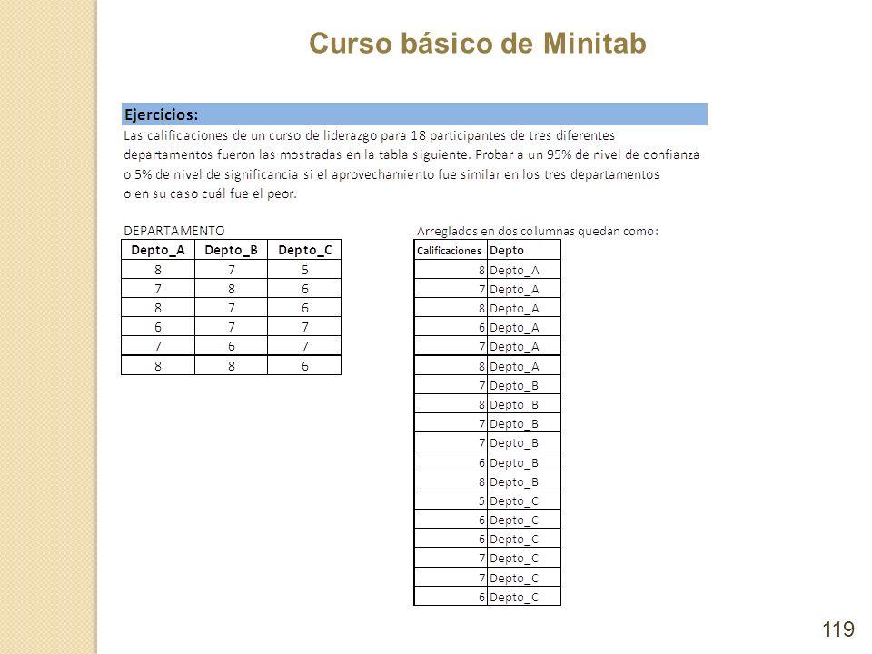 Curso básico de Minitab 119