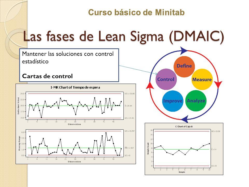 Curso básico de Minitab Las fases de Lean Sigma (DMAIC) Mantener las soluciones con control estadístico Cartas de control