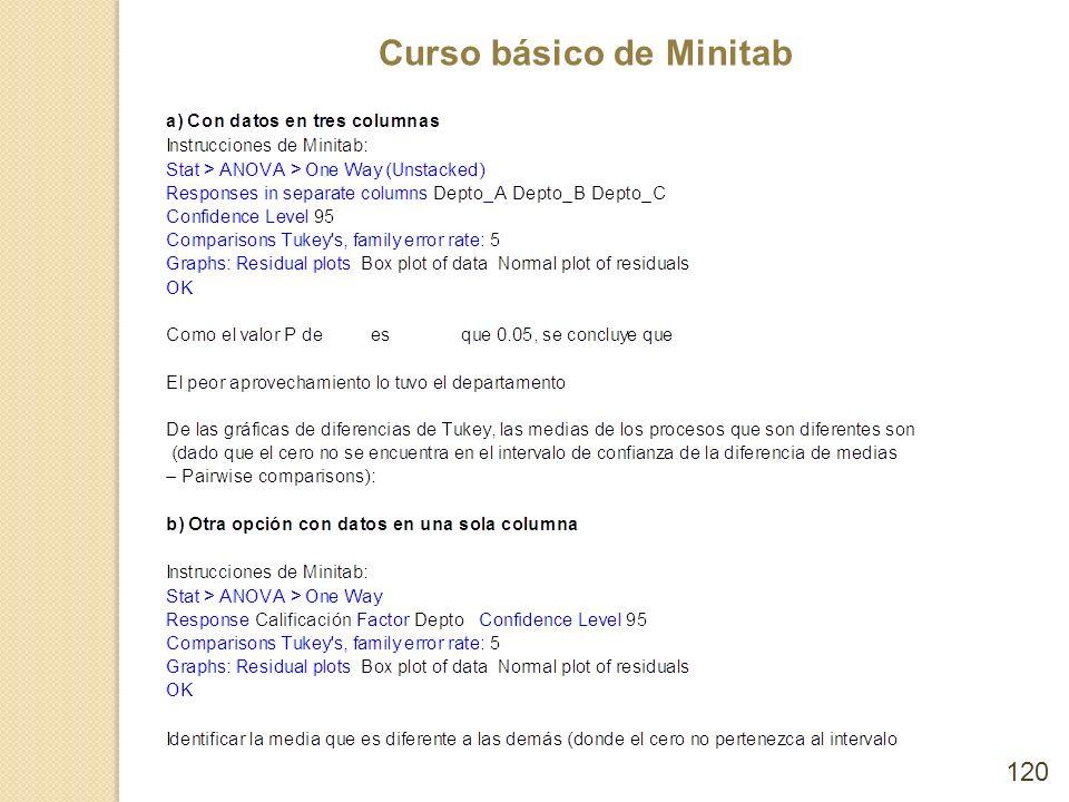 Curso básico de Minitab 120