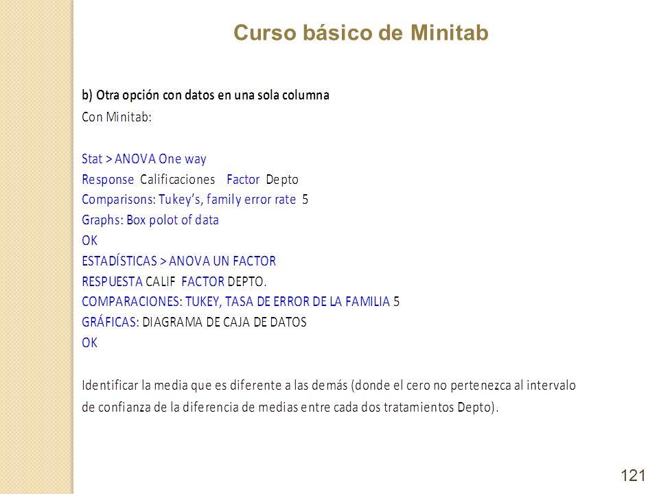 Curso básico de Minitab 121