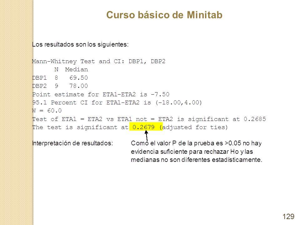 Curso básico de Minitab 129