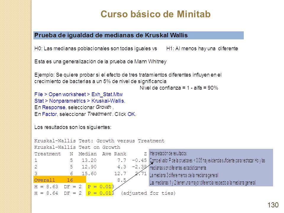 Curso básico de Minitab 130