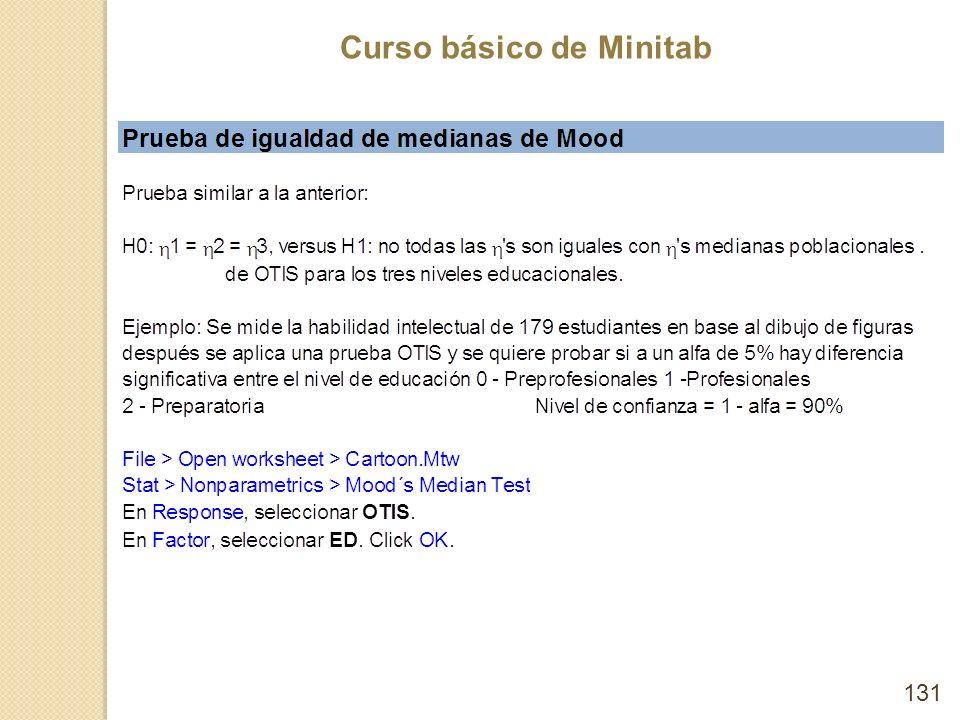 Curso básico de Minitab 131