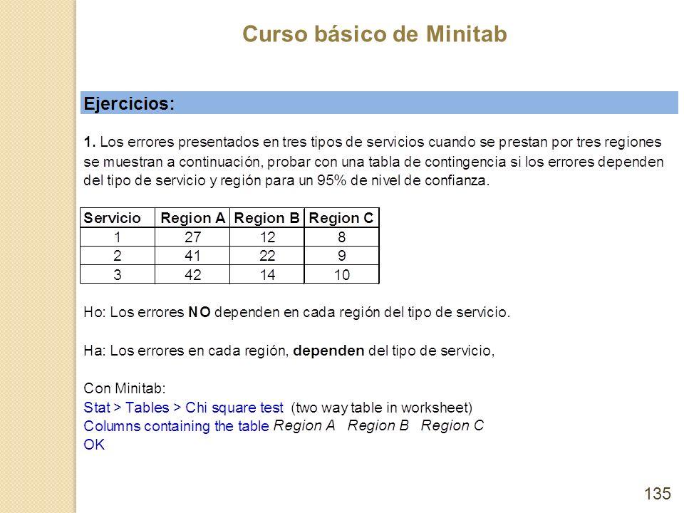 Curso básico de Minitab 135