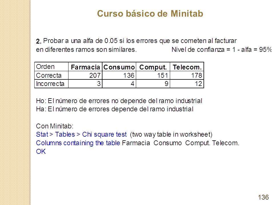 Curso básico de Minitab 136