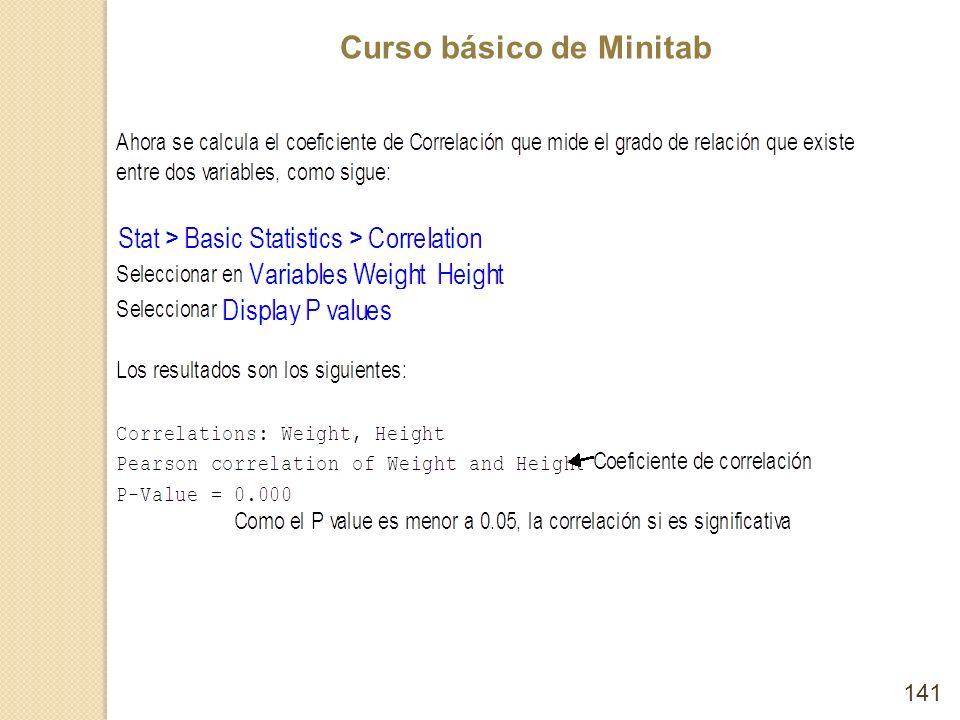 Curso básico de Minitab 141