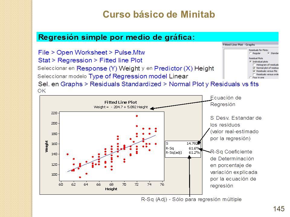 Curso básico de Minitab 145