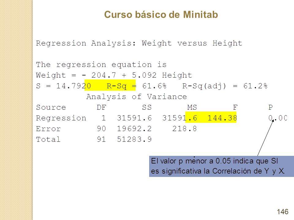 Curso básico de Minitab 146