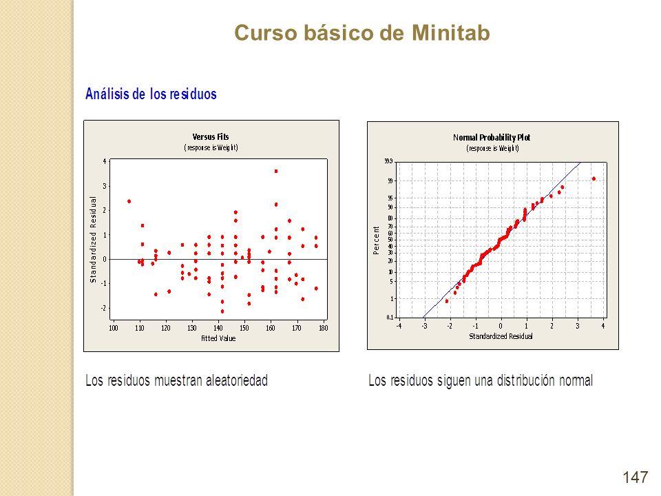 Curso básico de Minitab 147
