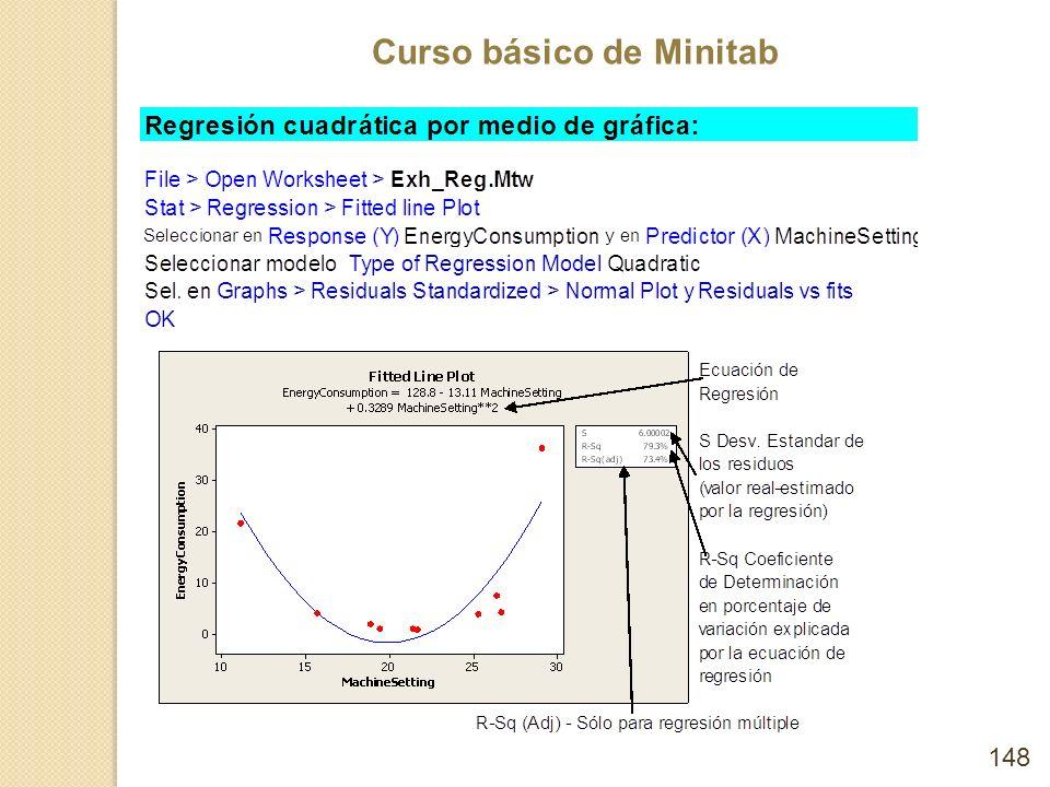 Curso básico de Minitab 148