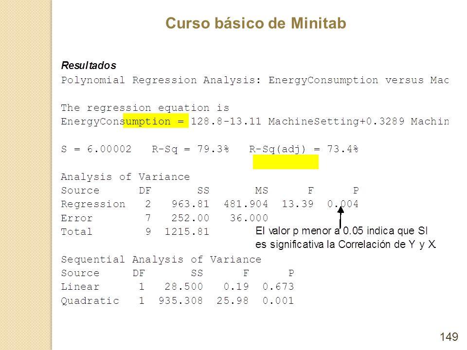 Curso básico de Minitab 149