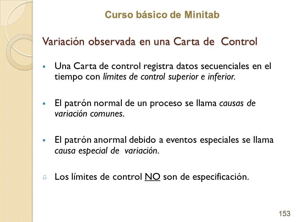 Curso básico de Minitab Variación observada en una Carta de Control Una Carta de control registra datos secuenciales en el tiempo con límites de contr