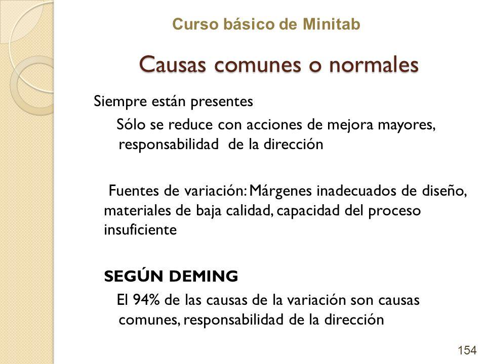 Curso básico de Minitab Causas comunes o normales 154 Siempre están presentes Sólo se reduce con acciones de mejora mayores, responsabilidad de la dir