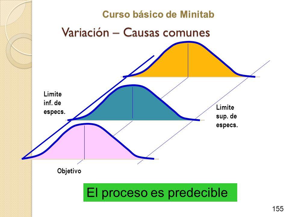 Curso básico de Minitab Variación – Causas comunes 155 Límite inf. de especs. Límite sup. de especs. Objetivo El proceso es predecible