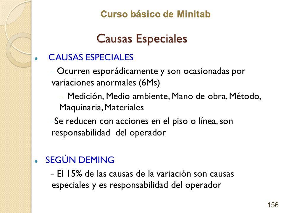 Curso básico de Minitab Causas Especiales l l CAUSAS ESPECIALES Ocurren esporádicamente y son ocasionadas por variaciones anormales (6Ms) Medición, Me
